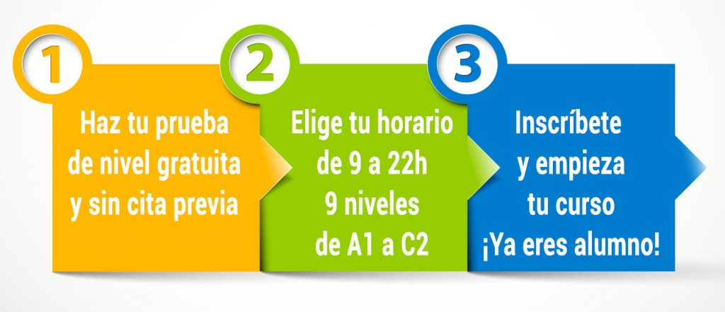 cursos de inglés para adultos madrid