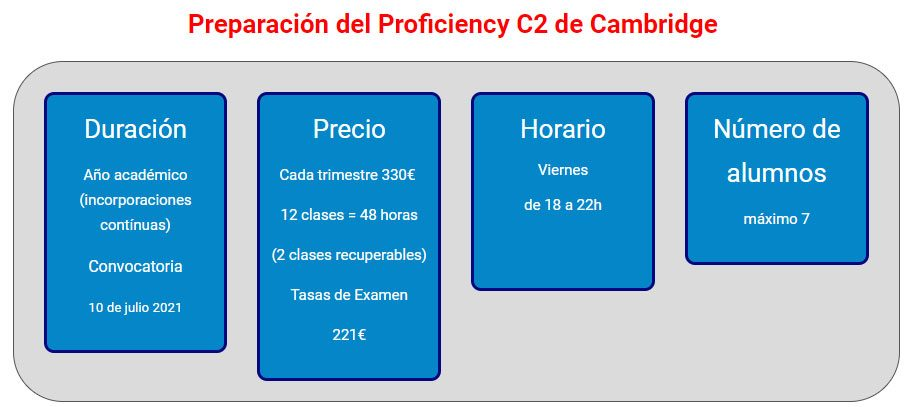 preparación proficiency de Cambridge online