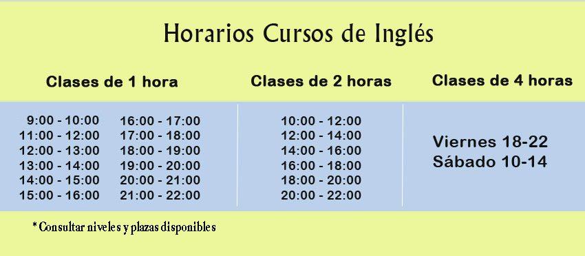 horarios cursos inglés en Madrid